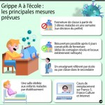 Grippe A : le plan du gouvernement pour la rentrée
